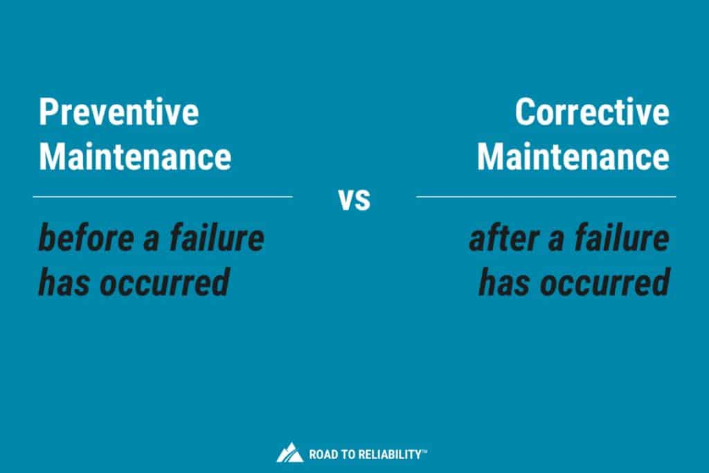 Types of Maintenance: The 9 Different Strategies Explained